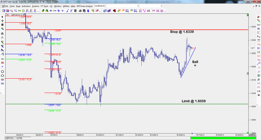 Free forex charting software package